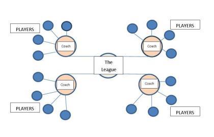 The League illustration